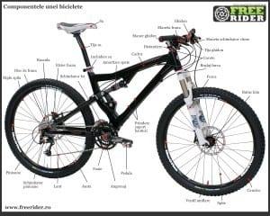 bicicleta_explicata