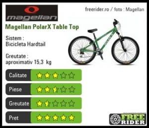 fisa_tehnica_magellan_polarx_table_top