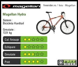 fisa_tehnica_magellan_hydra