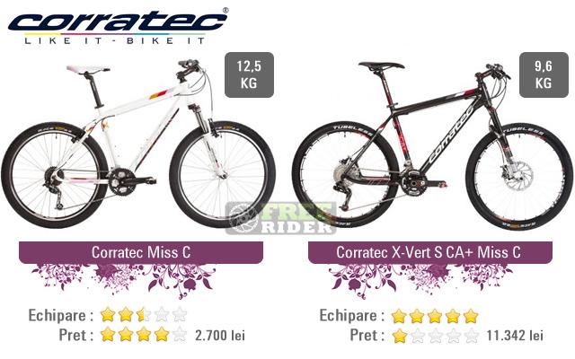 produs fierbinte Ordin imagini oficiale Biciclete de munte pentru femei: cum alegi un mountainbike ...