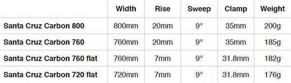 santa-cruz-carbon-fiber-handlebars-sizes