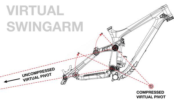 maiden_virtual_swingarm-600x353