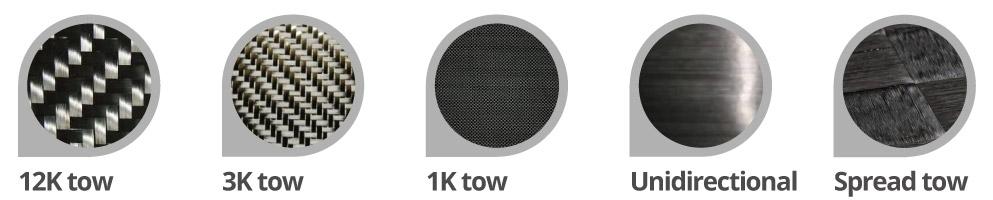 diferentele dintre tipurile de carbon 3k ud 05