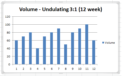volume - undulating 12