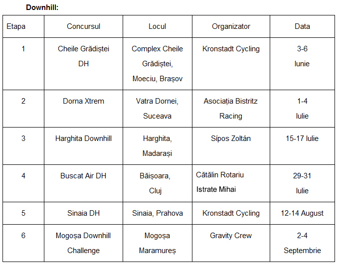 cupa-nationala-downhill-2016s