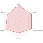 review test recenzie vittoria mezcal graphene 01